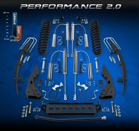 Carli Suspension  - Carli Suspension Super Duty Performance 2.0 System